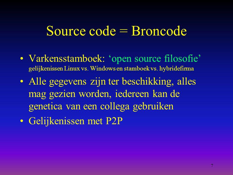 8 Broncode=Stamboekdocumenten raadpleegbaar door iedere gebruiker stamboekgenetica Stamboekkaart (bijlage 1) Veiling- en Prijskampkataloog Afstamming 'Resultaten BEDRIJFSPRESTATIETOETS' (zie bijlage 2)