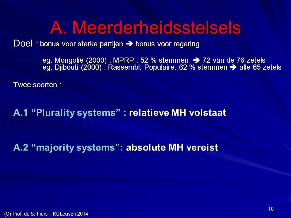 (C) Prof. dr. S. Fiers – KULeuven 2014 10 A. Meerderheidsstelsels Doel : bonus voor sterke partijen  bonus voor regering eg. Mongolië (2000) : MPRP :