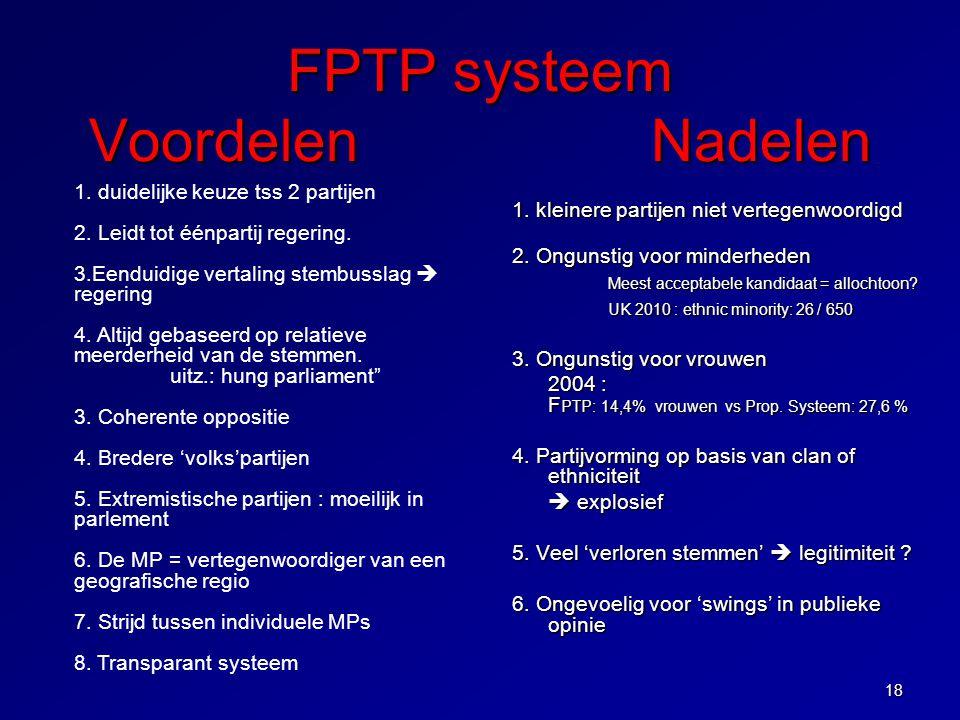 18 1.duidelijke keuze tss 2 partijen 2. Leidt tot éénpartij regering.