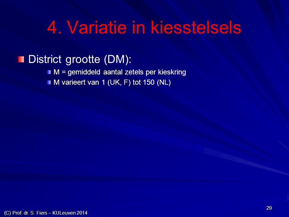 (C) Prof.dr. S. Fiers – KULeuven 2014 29 4.