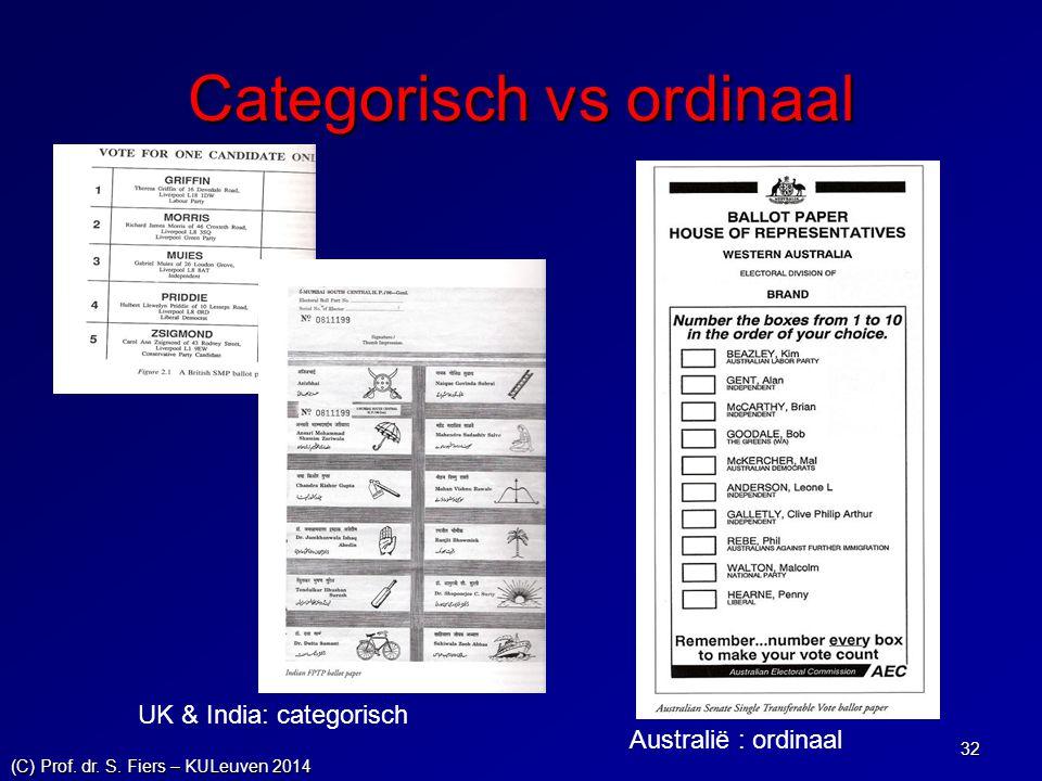 Categorisch vs ordinaal 32 UK & India: categorisch Australië : ordinaal (C) Prof.