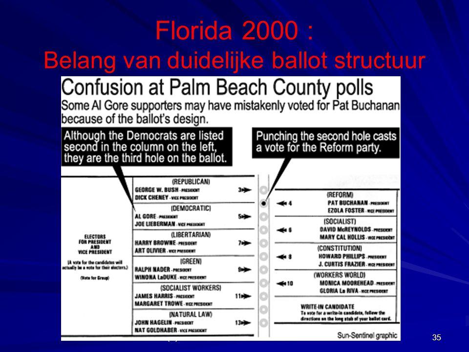 (C) Prof. dr. S. Fiers – KULeuven 2014 35 Florida 2000 : Belang van duidelijke ballot structuur