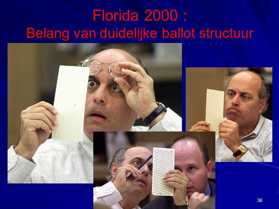 (C) Prof. dr. S. Fiers – KULeuven 2014 36 Florida 2000 : Belang van duidelijke ballot structuur