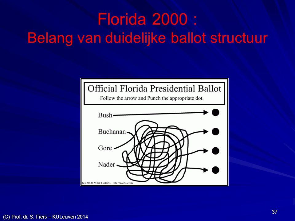 (C) Prof. dr. S. Fiers – KULeuven 2014 37 Florida 2000 : Belang van duidelijke ballot structuur