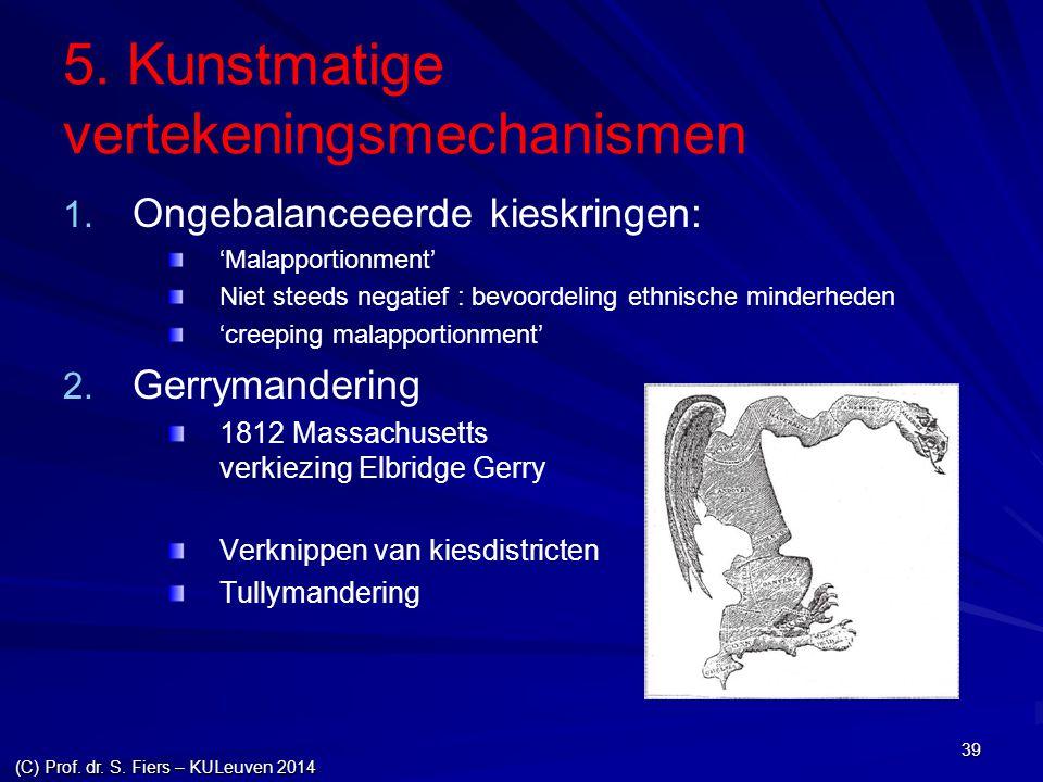 (C) Prof. dr. S. Fiers – KULeuven 2014 39 5. Kunstmatige vertekeningsmechanismen 1. 1. Ongebalanceeerde kieskringen: 'Malapportionment' Niet steeds ne