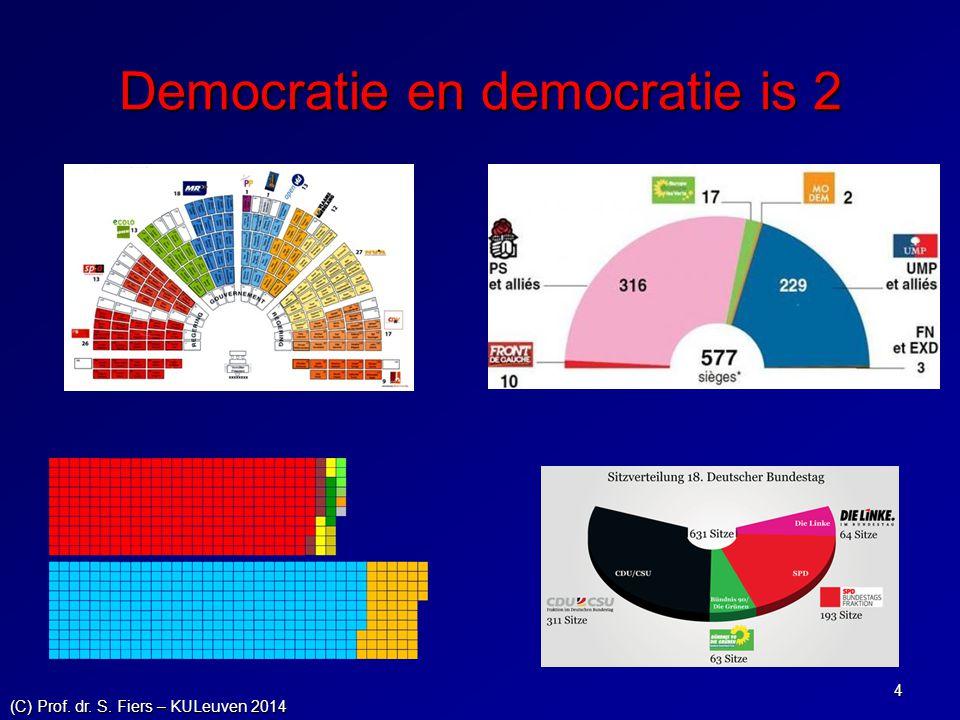 Democratie en democratie is 2 (C) Prof. dr. S. Fiers – KULeuven 2014 4