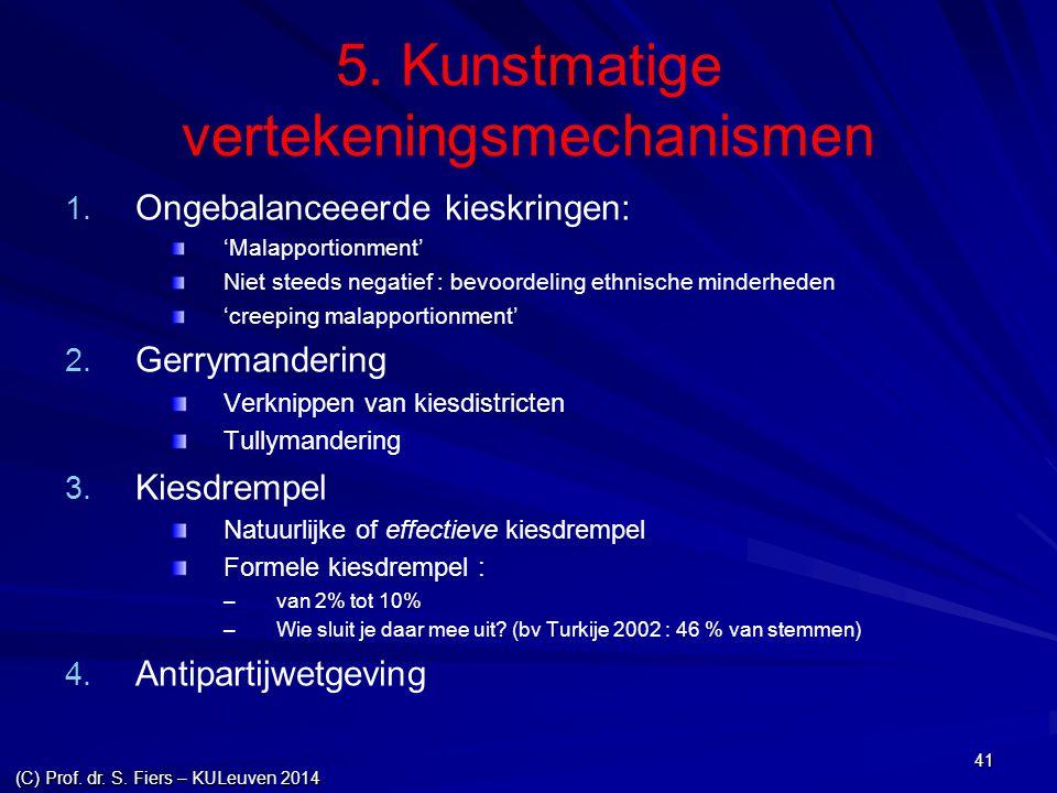 (C) Prof. dr. S. Fiers – KULeuven 2014 41 5. Kunstmatige vertekeningsmechanismen 1. 1. Ongebalanceeerde kieskringen: 'Malapportionment' Niet steeds ne