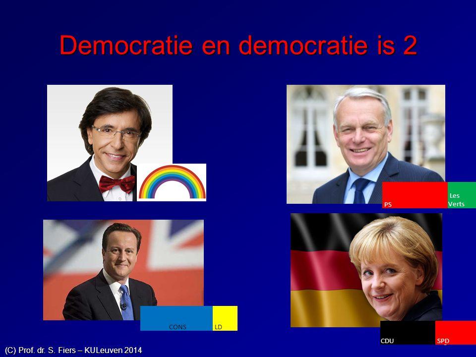 Democratie en democratie is 2 (C) Prof. dr. S. Fiers – KULeuven 2014 5 CONS LD PS Les Verts CDU SPD