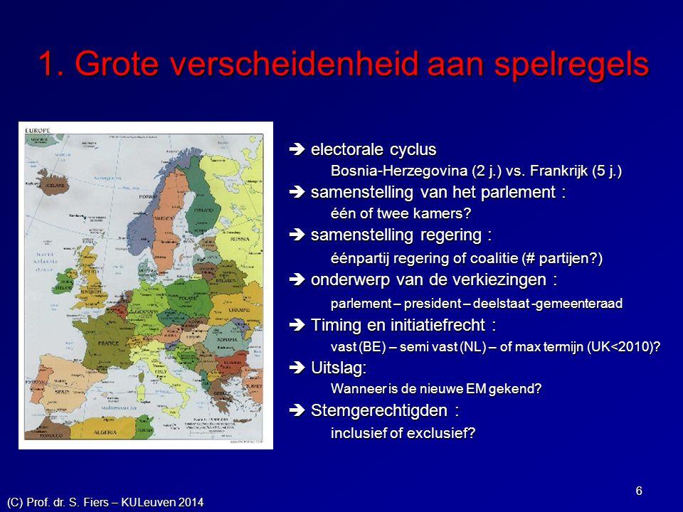 1. Grote verscheidenheid aan spelregels  electorale cyclus Bosnia-Herzegovina (2 j.) vs. Frankrijk (5 j.)  samenstelling van het parlement : één of