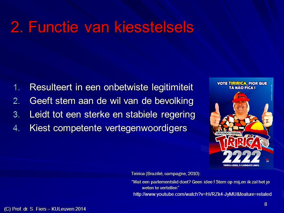 (C) Prof.dr. S. Fiers – KULeuven 2014 39 5. Kunstmatige vertekeningsmechanismen 1.