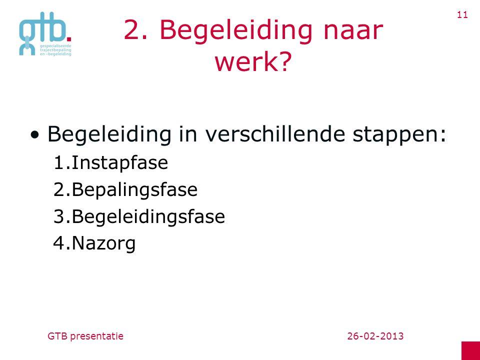 26-02-2013GTB presentatie 11 2.Begeleiding naar werk.