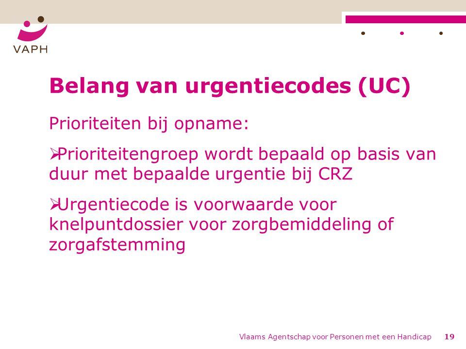 Vlaams Agentschap voor Personen met een Handicap19 Belang van urgentiecodes (UC) Prioriteiten bij opname:  Prioriteitengroep wordt bepaald op basis van duur met bepaalde urgentie bij CRZ  Urgentiecode is voorwaarde voor knelpuntdossier voor zorgbemiddeling of zorgafstemming
