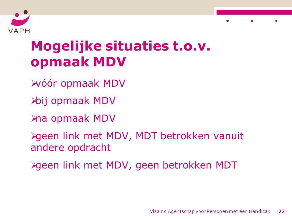 Vlaams Agentschap voor Personen met een Handicap22 Mogelijke situaties t.o.v.