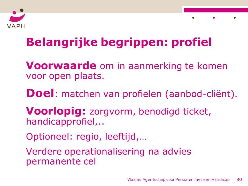 Vlaams Agentschap voor Personen met een Handicap30 Belangrijke begrippen: profiel Voorwaarde om in aanmerking te komen voor open plaats.