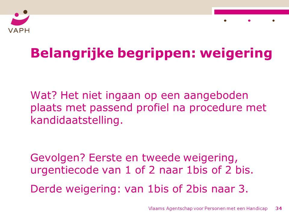 Vlaams Agentschap voor Personen met een Handicap34 Belangrijke begrippen: weigering Wat.