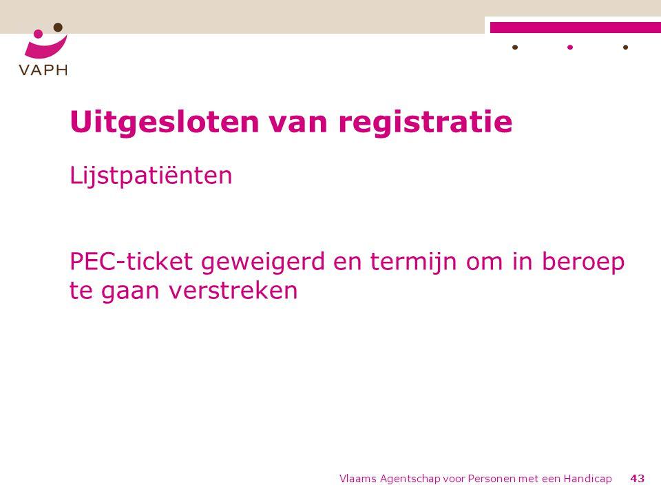 Vlaams Agentschap voor Personen met een Handicap43 Uitgesloten van registratie Lijstpatiënten PEC-ticket geweigerd en termijn om in beroep te gaan verstreken