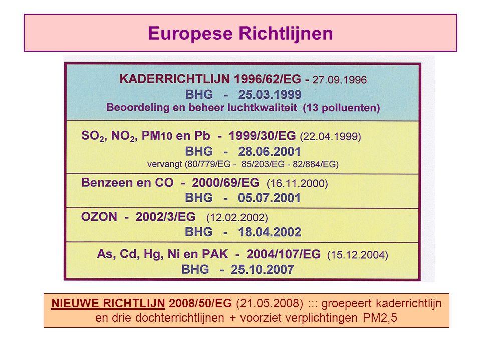 Europese Richtlijnen NIEUWE RICHTLIJN 2008/50/EG (21.05.2008) ::: groepeert kaderrichtlijn en drie dochterrichtlijnen + voorziet verplichtingen PM2,5