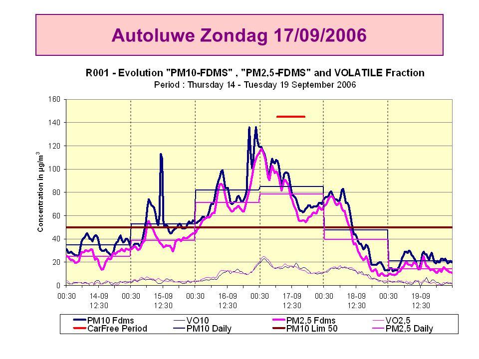 Autoluwe Zondag 17/09/2006