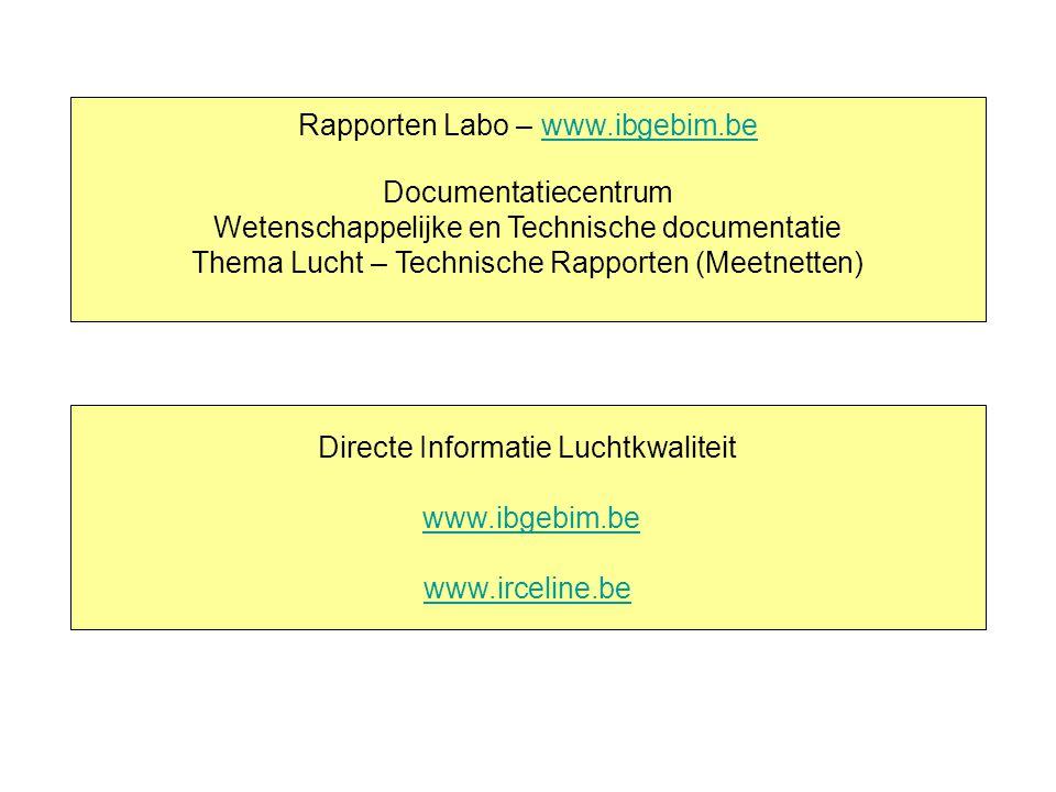 Rapporten Labo – www.ibgebim.bewww.ibgebim.be Documentatiecentrum Wetenschappelijke en Technische documentatie Thema Lucht – Technische Rapporten (Meetnetten) Directe Informatie Luchtkwaliteit www.ibgebim.be www.irceline.be