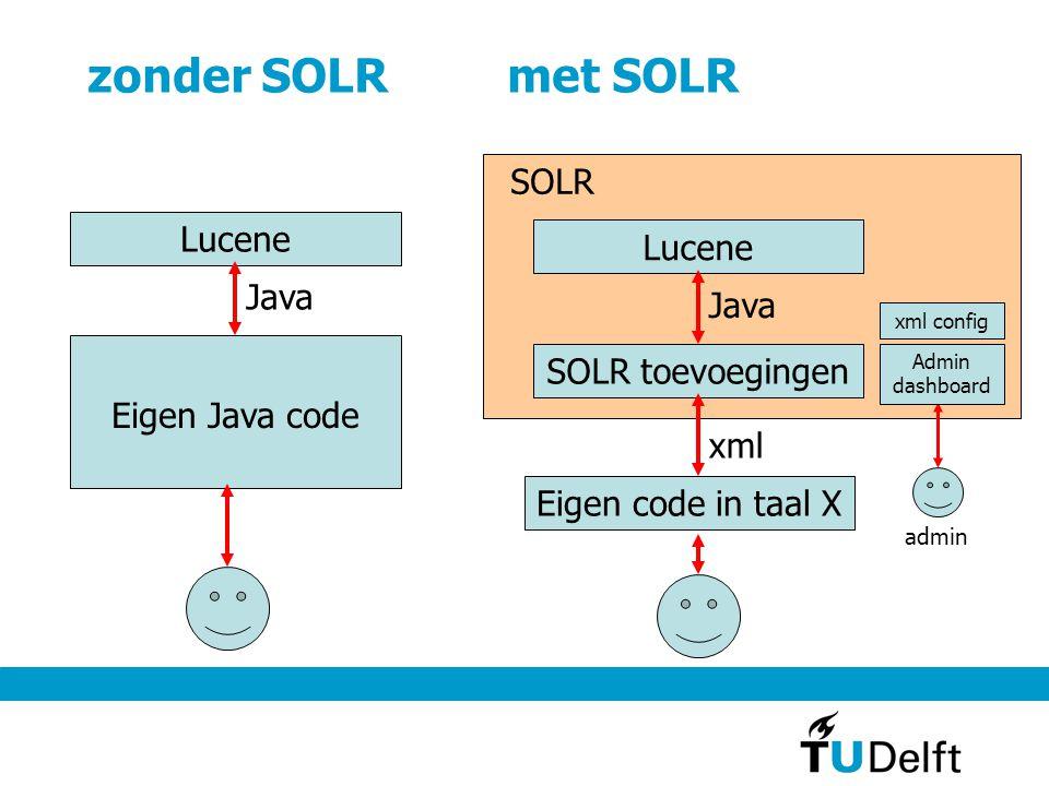 zonder SOLRmet SOLR Lucene Eigen Java code Java Lucene SOLR toevoegingen Java SOLR Eigen code in taal X xml admin Admin dashboard xml config