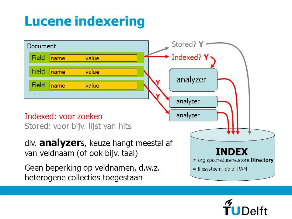 Lucene indexering – keyword fields Document …… Field namevalue Field namevalue Field namevalue analyzer INDEX Keyword fields worden geïndexeerd as-is.