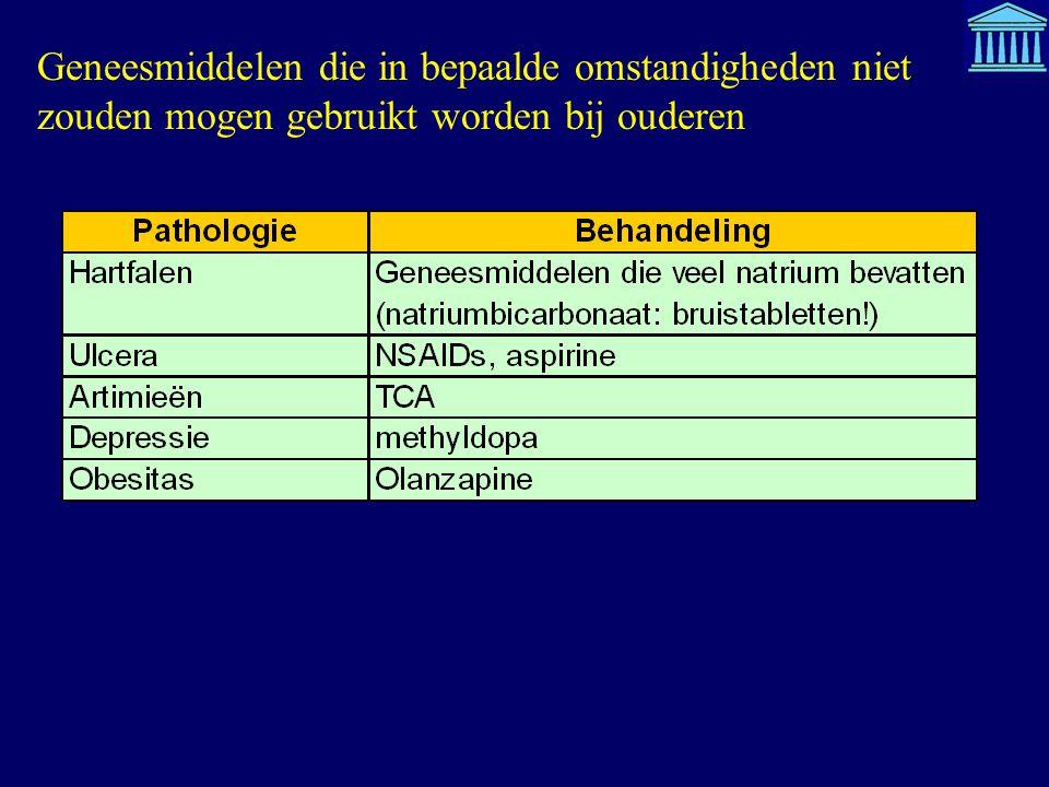 Geneesmiddelen die in bepaalde omstandigheden niet zouden mogen gebruikt worden bij ouderen