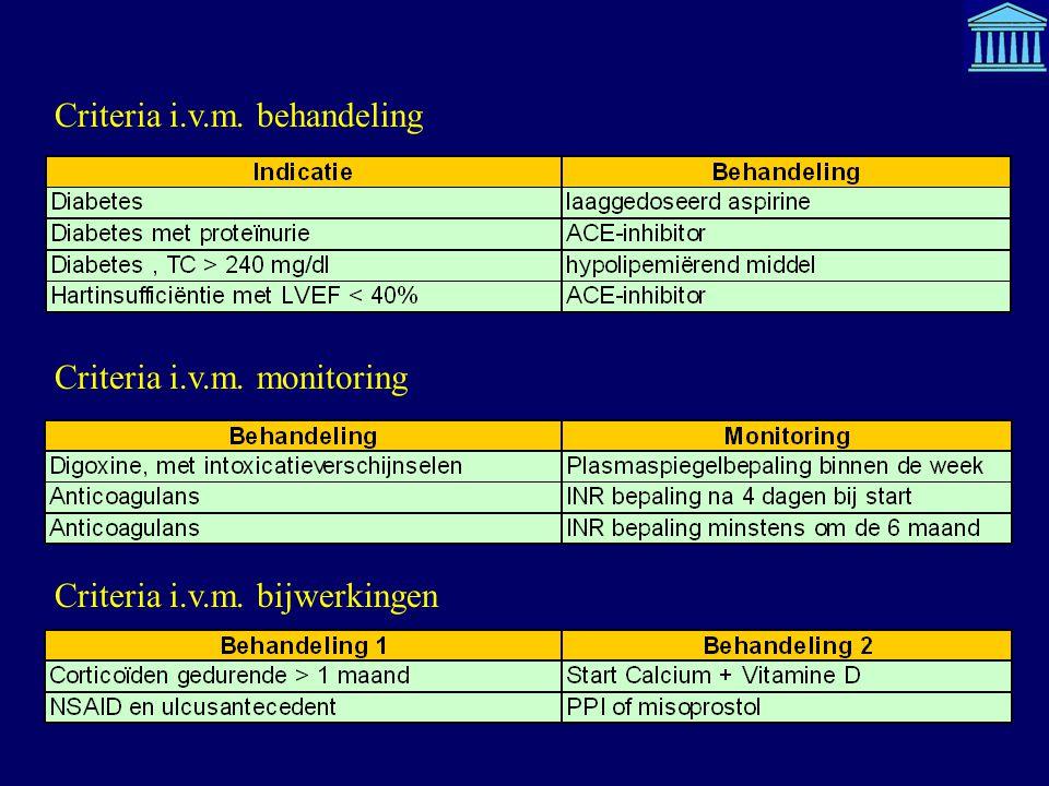 Criteria i.v.m. behandeling Criteria i.v.m. monitoring Criteria i.v.m. bijwerkingen