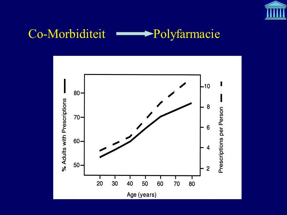Geneesmiddelengebruik naar leeftijd in 2005 (in voorschriften) Farmaceutisch Weekblad 2006; N° 10