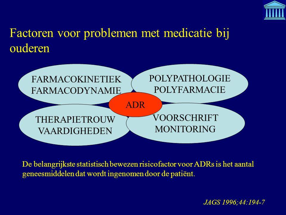 FARMACOKINETIEK FARMACODYNAMIE Factoren voor problemen met medicatie bij ouderen POLYPATHOLOGIE POLYFARMACIE THERAPIETROUW VAARDIGHEDEN VOORSCHRIFT MO