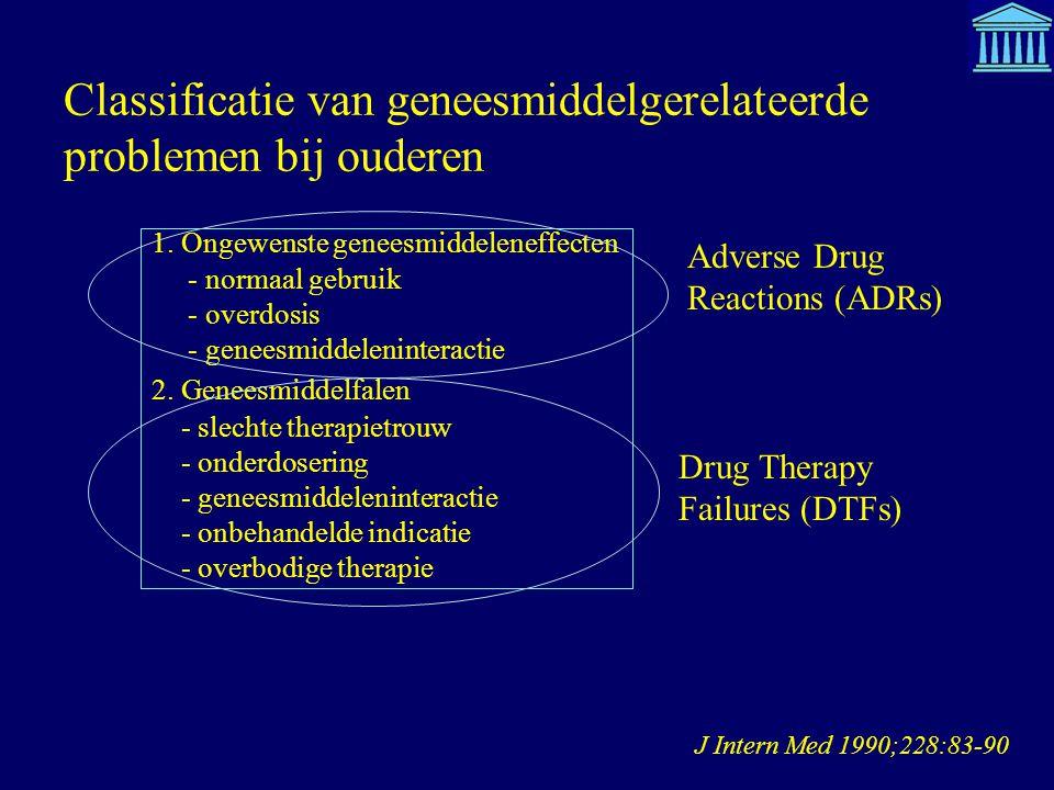 Classificatie van geneesmiddelgerelateerde problemen bij ouderen 1. Ongewenste geneesmiddeleneffecten - normaal gebruik - overdosis - geneesmiddelenin