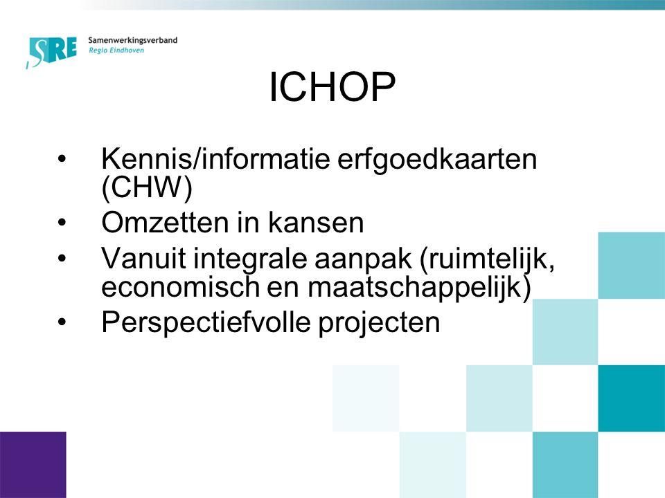 ICHOP Kennis/informatie erfgoedkaarten (CHW) Omzetten in kansen Vanuit integrale aanpak (ruimtelijk, economisch en maatschappelijk) Perspectiefvolle projecten