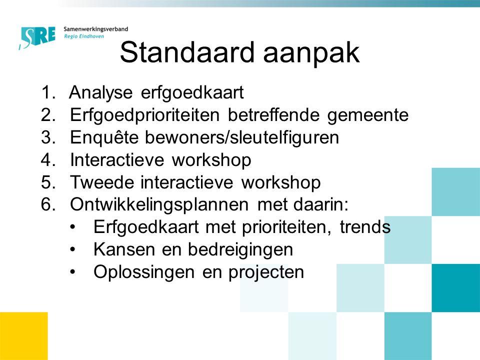 Standaard aanpak 1. Analyse erfgoedkaart 2. Erfgoedprioriteiten betreffende gemeente 3.