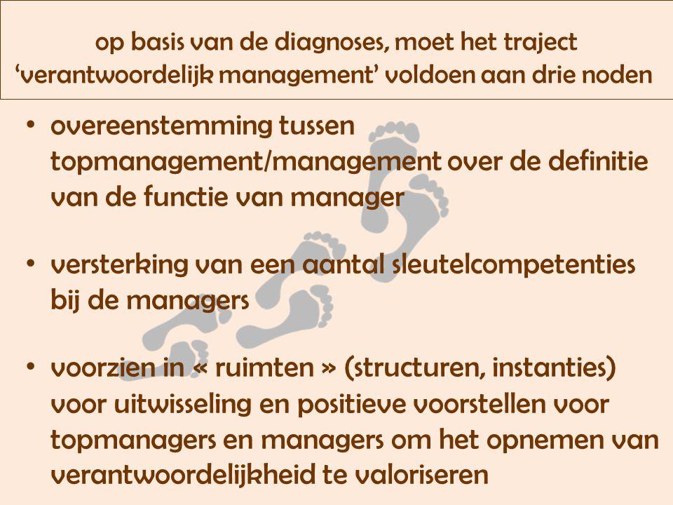 op basis van de diagnoses, moet het traject 'verantwoordelijk management' voldoen aan drie noden overeenstemming tussen topmanagement/management over de definitie van de functie van manager versterking van een aantal sleutelcompetenties bij de managers voorzien in « ruimten » (structuren, instanties) voor uitwisseling en positieve voorstellen voor topmanagers en managers om het opnemen van verantwoordelijkheid te valoriseren