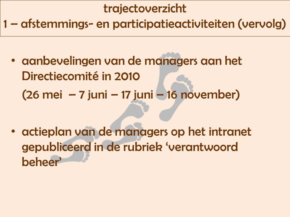 trajectoverzicht 1 – afstemmings- en participatieactiviteiten (vervolg) aanbevelingen van de managers aan het Directiecomité in 2010 (26 mei – 7 juni – 17 juni – 16 november) actieplan van de managers op het intranet gepubliceerd in de rubriek 'verantwoord beheer'
