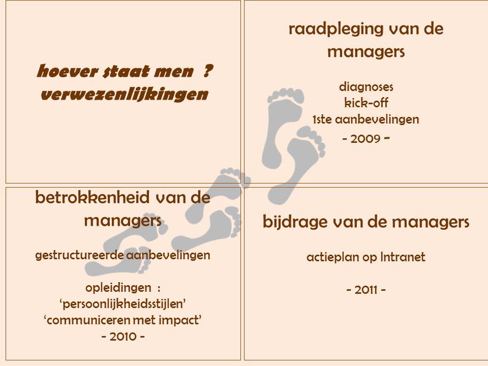betrokkenheid van de managers gestructureerde aanbevelingen opleidingen : 'persoonlijkheidsstijlen' 'communiceren met impact' - 2010 - bijdrage van de managers actieplan op Intranet - 2011 - raadpleging van de managers diagnoses kick-off 1ste aanbevelingen - 2009 - hoever staat men .