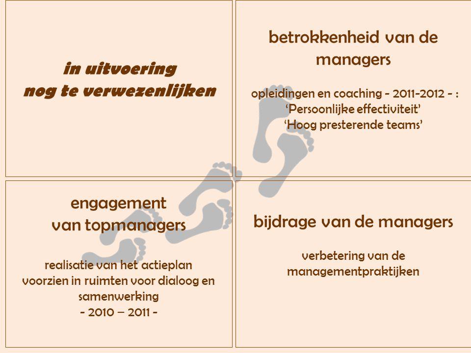 engagement van topmanagers realisatie van het actieplan voorzien in ruimten voor dialoog en samenwerking - 2010 – 2011 - bijdrage van de managers verbetering van de managementpraktijken betrokkenheid van de managers opleidingen en coaching - 2011-2012 - : 'Persoonlijke effectiviteit' 'Hoog presterende teams' in uitvoering nog te verwezenlijken