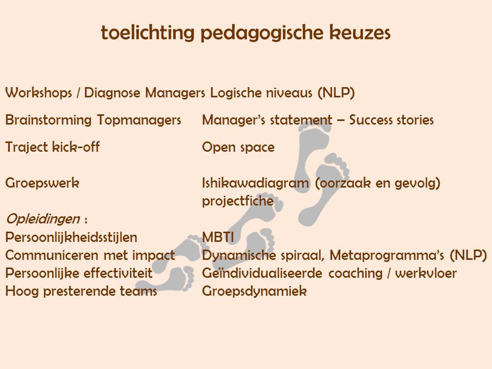 toelichting pedagogische keuzes Workshops / Diagnose Managers Logische niveaus (NLP) Brainstorming TopmanagersManager's statement – Success stories Traject kick-off Open space GroepswerkIshikawadiagram (oorzaak en gevolg) projectfiche Opleidingen : Persoonlijkheidsstijlen MBTI Communiceren met impact Dynamische spiraal, Metaprogramma's (NLP) Persoonlijke effectiviteitGeïndividualiseerde coaching / werkvloer Hoog presterende teamsGroepsdynamiek