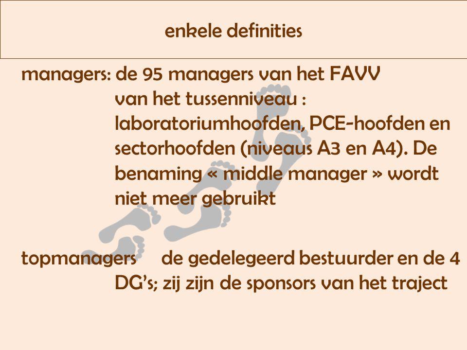 enkele definities managers: de 95 managers van het FAVV van het tussenniveau : laboratoriumhoofden, PCE-hoofden en sectorhoofden (niveaus A3 en A4).