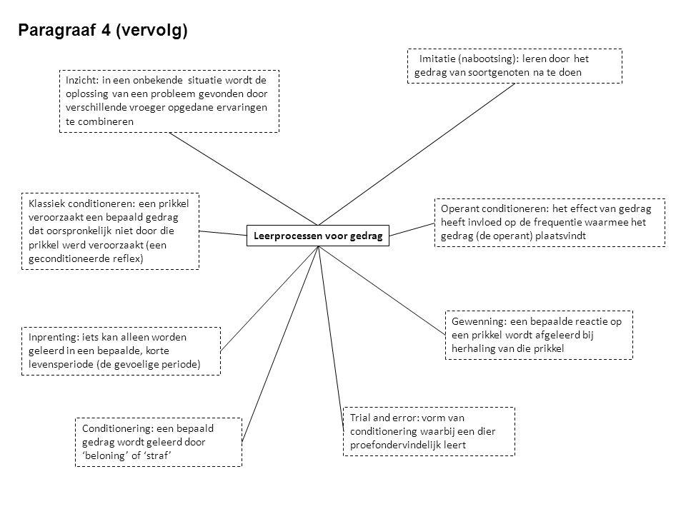 Paragraaf 4 (vervolg) Klassiek conditioneren: een prikkel veroorzaakt een bepaald gedrag dat oorspronkelijk niet door die prikkel werd veroorzaakt (een geconditioneerde reflex) Operant conditioneren: het effect van gedrag heeft invloed op de frequentie waarmee het gedrag (de operant) plaatsvindt Inprenting: iets kan alleen worden geleerd in een bepaalde, korte levensperiode (de gevoelige periode) Gewenning: een bepaalde reactie op een prikkel wordt afgeleerd bij herhaling van die prikkel Conditionering: een bepaald gedrag wordt geleerd door 'beloning' of 'straf' Trial and error: vorm van conditionering waarbij een dier proefondervindelijk leert Leerprocessen voor gedrag Imitatie (nabootsing): leren door het gedrag van soortgenoten na te doen Inzicht: in een onbekende situatie wordt de oplossing van een probleem gevonden door verschillende vroeger opgedane ervaringen te combineren