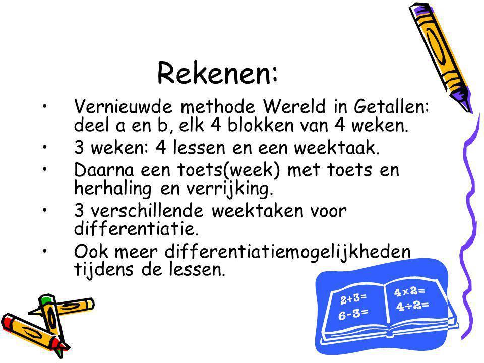 Even voorstellen.. Mirthe Kokshoorn 22 jaar 3 e jaar voor de klas Handbal Belangrijke punten: -Mailcontact -Klassensite