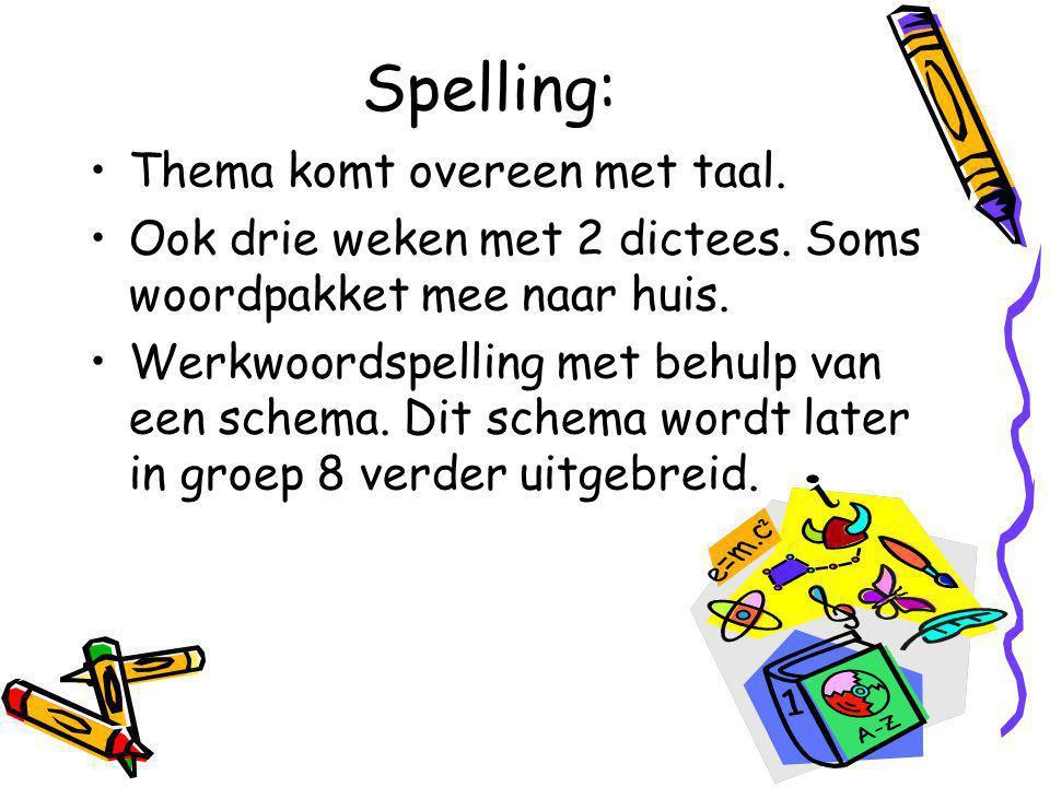 Spelling: Thema komt overeen met taal.Ook drie weken met 2 dictees.