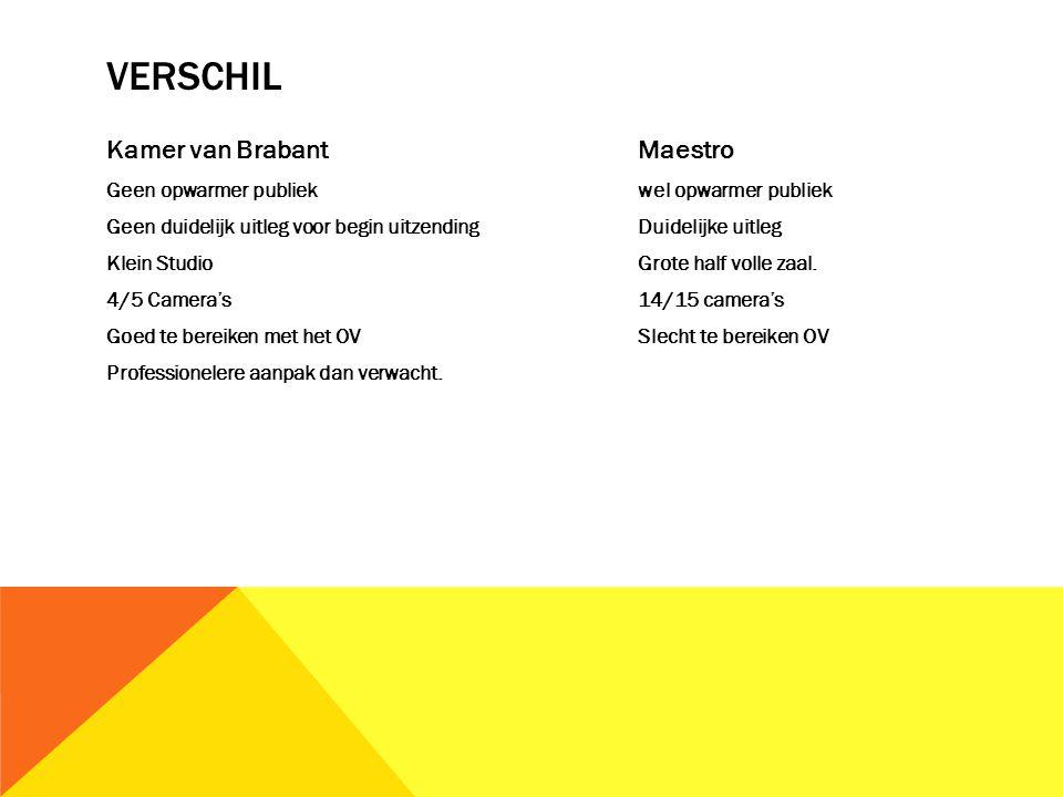 VERSCHIL Kamer van BrabantMaestro Geen opwarmer publiekwel opwarmer publiek Geen duidelijk uitleg voor begin uitzendingDuidelijke uitleg Klein StudioGrote half volle zaal.