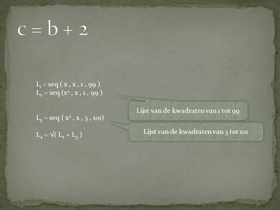 L 1 = seq ( x, x, 1, 99 ) L 2 = seq (x 2, x, 1, 99 ) L 3 = seq ( x 2, x, 3, 101) L 4 = √( L 2 + L 3 ) Lijst van de kwadraten van 1 tot 99 Lijst van de