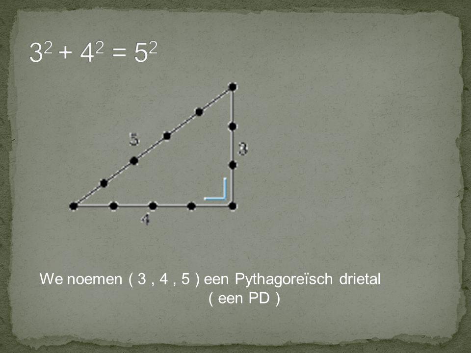 We noemen ( 3, 4, 5 ) een Pythagoreïsch drietal ( een PD )