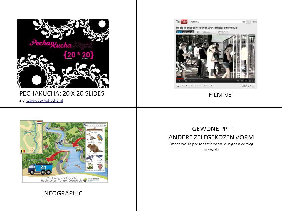 PECHAKUCHA: 20 X 20 SLIDES Zie www.pechakucha.nlwww.pechakucha.nl INFOGRAPHIC FILMPJE GEWONE PPT ANDERE ZELFGEKOZEN VORM (maar wel in presentatievorm, dus geen verslag in word)