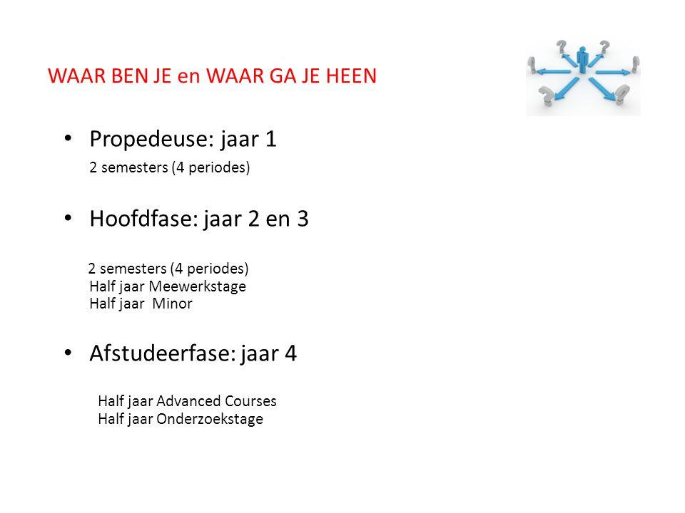 NOG MEER OVER ICT portal.fontys.nl/ictservices portal.fontys.nl/ictservices