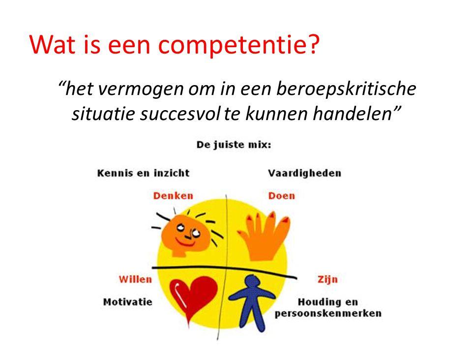 Wat is een competentie.
