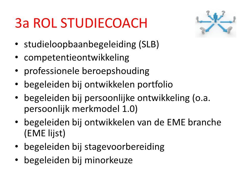 3a ROL STUDIECOACH studieloopbaanbegeleiding (SLB) competentieontwikkeling professionele beroepshouding begeleiden bij ontwikkelen portfolio begeleiden bij persoonlijke ontwikkeling (o.a.