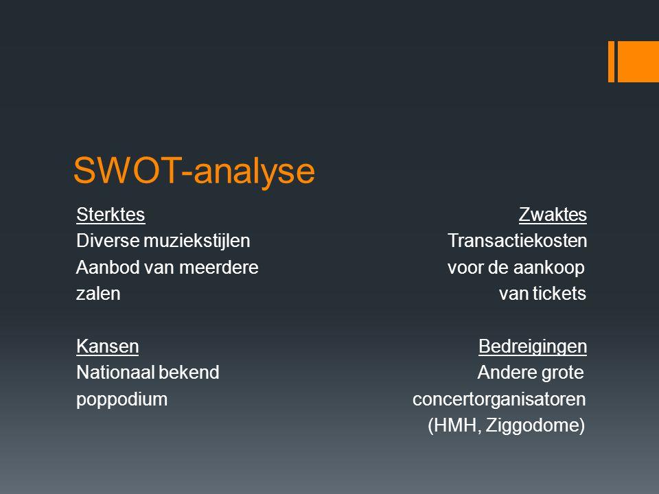 SWOT-analyse Sterktes Zwaktes Diverse muziekstijlen Transactiekosten Aanbod van meerdere voor de aankoop zalen van tickets Kansen Bedreigingen Nationa