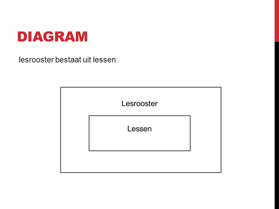 DIAGRAM lesrooster bestaat uit lessen: Kl;jk;ljkl